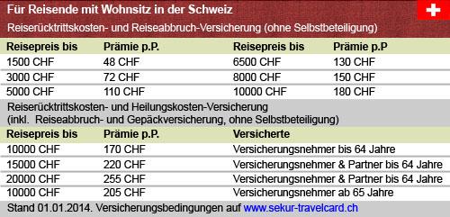Preistabelle Schweiz